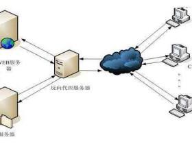 服务器代理怎么用_IE浏览器如何设置代理服务器